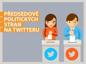 Politika sociálně – aktivita předsedů politických stran na Twitteru