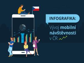 Infografika: Vývoj mobilní návštěvnosti v ČR
