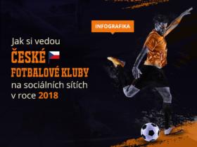 Infografika: Jak si vedou české fotbalové kluby na sociálních sítích v roce 2018