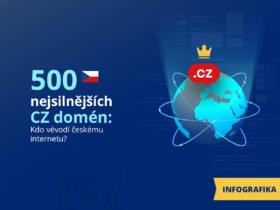 500 nejsilnějších CZ domén: Kdo vévodí českému internetu?