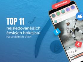 TOP 11 nejsledovanějších českých hokejistů na sociálních sítích 2019