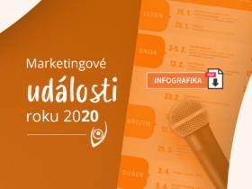 Infografika: Marketingové události roku 2020
