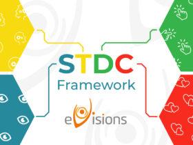 Jak využít framework See – Think – Do – Care pro růst online podnikání