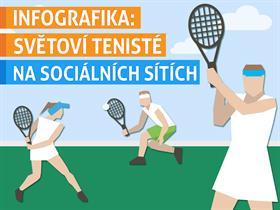 Infografika: Světoví tenisté na sociálních sítích